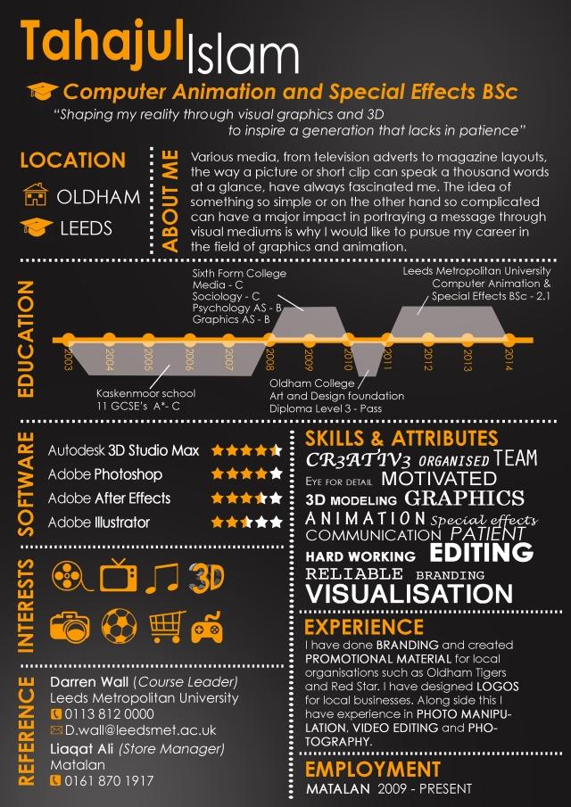 Tahajul Islam Creative CV